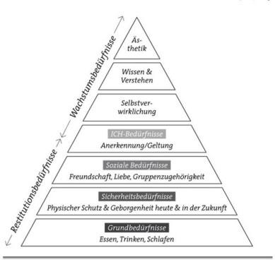m-pyramide